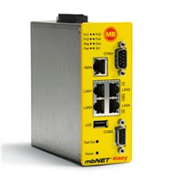 mbNET met seriële en Profibus interfaces