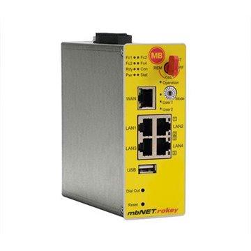http://www.inelmatec.be/6536-thickbox/mbnet-met-lan-en-wan-mbnet-met-lan-en-wan-eenvoudige-dial-up-router-4x-lan-interface-1x-wan-interface-dyndns-dhcp-internet-callb.jpg
